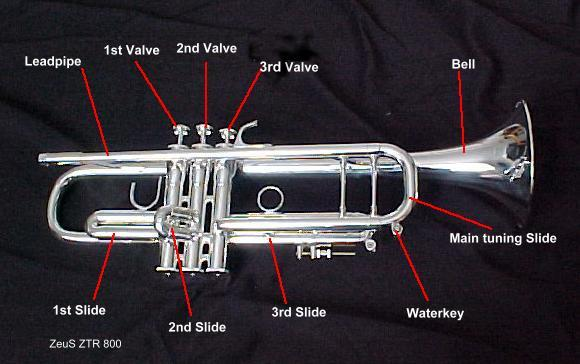 Trumpet Care Cleaning Maintenance